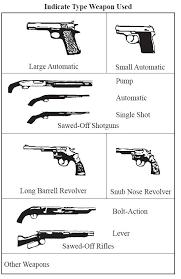 Weaponform No Victims