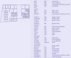 fuse box diagram of 2008 mazda 3 fuse box diagram & map car gallery 2004 mazda 3 hatchback fuse box location at 2004 Mazda 3 Fuse Box