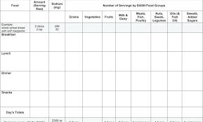 Blank Blood Sugar Diagram List Of Wiring Diagrams