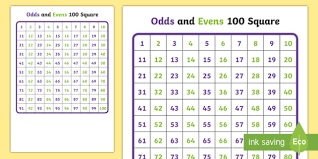 Free 100 Square Odds And Evens 1 100 Twinkl