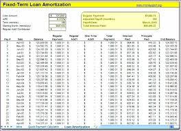 Mortgage Loan Amortization Excel Spreadsheet And Calculator Formula