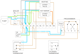 Maxi Heat Space Heater Wiring Diagram   Wiring Diagram • additionally Heat Trace Wiring Diagram   Smart Wiring Diagrams • further Heat Controller Wiring Diagram   WIRE Center • in addition Heat Trace Wiring Diagram   Wiring Diagram further Category  Wiring Diagram 112   viewki me furthermore 36 New Heat Trace Controller Wiring Diagram   dreamdiving together with Heat Pump Wiring Diagram   Schematic Wiring Diagram • furthermore Heat Trace Wiring Diagram   Basic Guide Wiring Diagram • additionally Blue M Oven Wiring Diagram   Trusted Wiring Diagrams • together with Heat Trace Wiring Diagram   tangerinepanic furthermore Wiring 120v Spa   Trusted Wiring Diagrams •. on heat trace controller wiring diagram