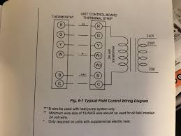 midea air conditioner wiring diagram wiring diagram midea air conditioner wiring diagram wiring diagram librariesmidea air conditioner wiring diagram