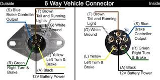 trailer wiring diagrams 7 Way Connector Diagram 7 way connectors aside from the three main lighting functions, additional pins for electric brakes, a 12 volt \