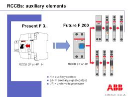 abb rcd wiring diagram good place to get wiring diagram • rccb wiring diagram data wiring diagram rh 16 17 7 mercedes aktion tesmer de residual current