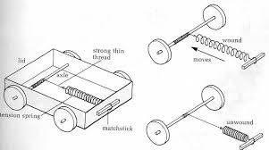 3 ways to make a balloon car wikihow uploaded 5 years ago