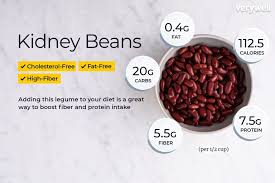 Carbs Beans Chart Kidney Beans Nutrition Facts Calories Carbs And Health