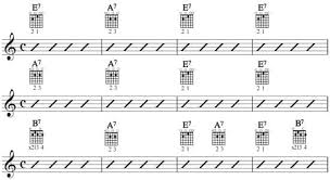 Blues Chords Guitar Chart Learn How To Play A 12 Bar Blues Free Guitar Lesson