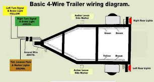 4 pin trailer light wiring diagram How To Wire Trailer Lights Diagram 4 flat trailer connector wiring diagram 4 discover your wiring wire diagram trailer lights