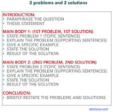 Ielts Problem Solution Essay Structure Writing Task 2