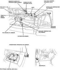 similiar saab 900 intake system diagram keywords ford mustang fuse box diagram on 1988 saab 900 engine diagram