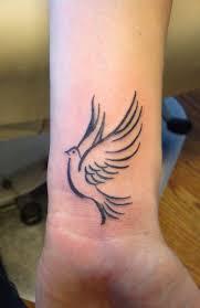 Jednoduché Tetování Na Zápěstí Tetování Pro Dívku Na Zápěstí Co