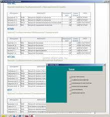 microsoft access dipcurs Главное окно проекта учета абитуриентов в курсовой работе