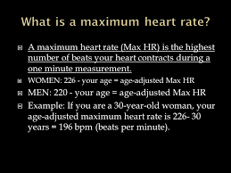 Maximum Heart Rate Chart By Age And Gender Physical Education Importance Of Hr In Pe Lets Us Know How