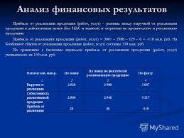 Презентация на тему Учет и анализ финансовых результатов на  10 Анализ финансовых результатов