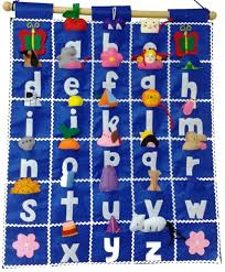 Blue Letters Alphabet Blue Fabric Wall Chart