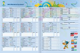 2014 Fifa World Cup Charts And Wallpapers The Island Journal