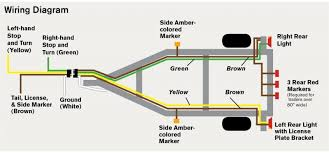 diy series trailer wiring 101 great lakes scuttlebutt there s an easy way to remember the correct basic wire code for us trailers green color of grass the grass is on the trailer s right green wire goes on