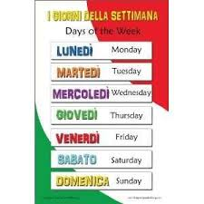 Italian Language Graphs Italian Language Poster Days Of
