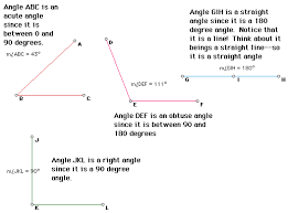 Angl Es Types Of Angles