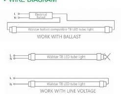 led tube light wiring wiring diagram single eng 9 watt led tube led tube light wiring fluorescent light wiring brilliant led tube light wiring diagram t5 tube light