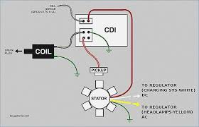 husqvarna kill switch diagram wiring diagrams value husqvarna kill switch diagram wiring diagram user cdi conversion for a 1995 husqvarna wxc250 to a