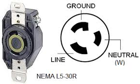 what are amp single pole breakers used for quora 120v 30a equipment isn t particularly common but it does exist the most common plug for this kind of equipment is the nema l5 30 twist lock plug