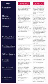 Buying VS Leasing     FAMU Online