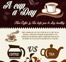 Coffee Beverage Chart Comparative Caffeine Charts Coffee Health Benefits
