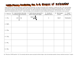 Bond Shapes And Angles Chart Vsepr Worksheet Lewis Structures Names And Bond Angles
