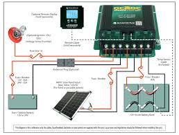 solar charger wiring diagram on solar images free download wiring Solar Panel Wiring Schematic solar charger wiring diagram 2 accessories wiring diagram solar panel wiring diagram pdf solar panel wiring diagram schematic