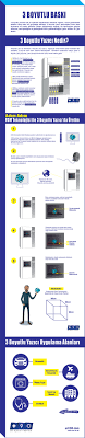 Adım Adım FDM Teknolojisi İle 3D Baskı - +90 3B Dijital Fabrika