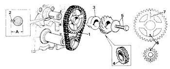 rpi engineering v8 engines descriptions