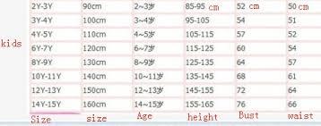 38 Unfolded Bjd Eye Size Chart