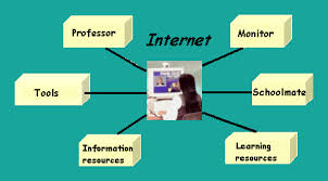educational technology lesson the internet and education an error occurred
