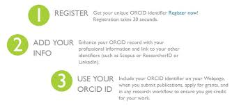 Libguides Of University New Communications Orcid At Scholarly F4qEA