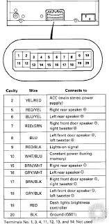 92 honda accord radio wiring diagram panoramabypatysesma com 2005 honda civic stereo wiring diagram radio installation diagrams luxury 1995 12f random 92 accord