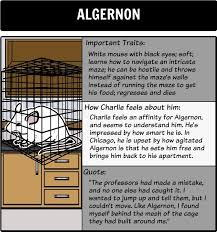 Flowers For Algernon Quotes New 48 New Flowers For Algernon Quotes Exploredhaka