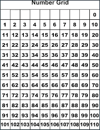 A Multiplication Chart To 1000 Printable Multiplication Chart To 1000 Best Picture Of