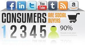 Award Winning Social Media Marketing Dissertation   Retail Industry study aids co uk Social Media Marketing Dissertation