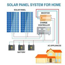 outback solar wiring diagram solar panel system for home home