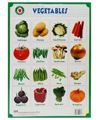 Indian Vegetable Names Chart