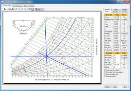 Psychrometric Chart Software Free Download Psychrometric Chart Duct Calculator