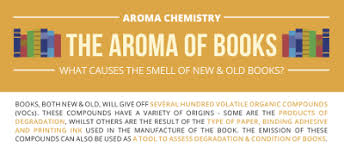 the new book smell and old book smell explained