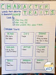 Sensory Details Anchor Chart 5 Ideas For Interactive Anchor Charts The Tpt Blog
