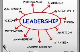 Effective Qualities Of A Team Leader John Adlesich