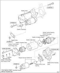 Toyota Corolla Repair Manual: Components - Starter assy (1zz–fe ...