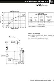2009 silverado remote start wiring diagram wiring diagrams 2009 chevy silverado remote start wiring diagram digital delco remy 22si wiring diagram nilza