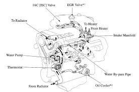 toyota 5vz fe engine diagram diy wiring diagrams \u2022 Toyota 5VZ-FE Engine Diagram 5vz fe oil and cooling fluid diagram yotatech forums rh yotatech com toyota 3 4l v6 engine toyota 5vz fe intake manifold assembly