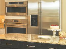 transforming kitchens and bathrooms